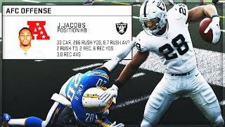 Josh Jacobs Recording Breaking Game + Worst CHEESE Of The Year | Madden 20 Franchise | Ep. 34