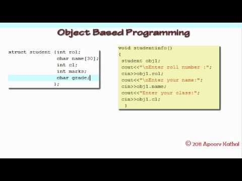 C++ in Hindi -29 OOP Concepts Part 1-Various Programming Paradigms