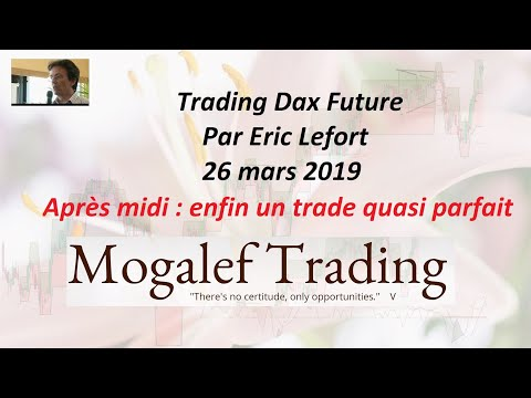2020 03 26 Trading Dax Aprem