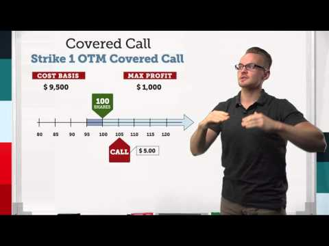 Covered Call | Options Trading Strategies
