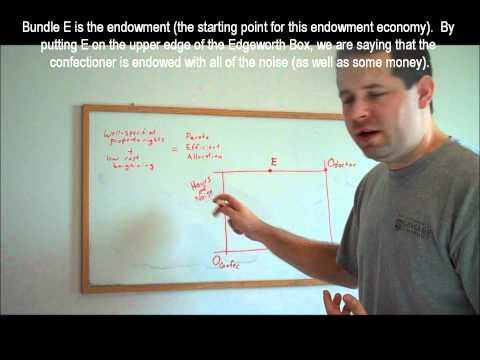 45. The Coase Theorem in The Edgeworth Box
