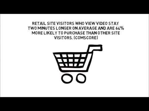 video seo 2015 online video marketing quotes