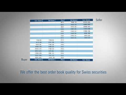 Trading On SIX Swiss Exchange