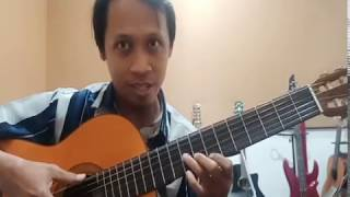 Tutorial Fingerstyle Guitar Lagu