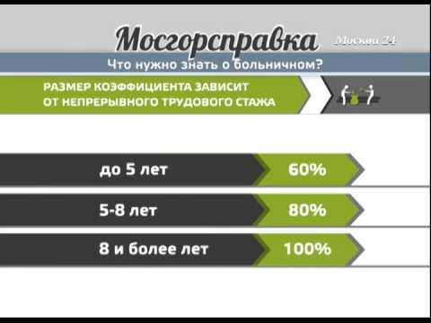 """""""Мосгорсправка"""": Что нужно знать о больничном"""