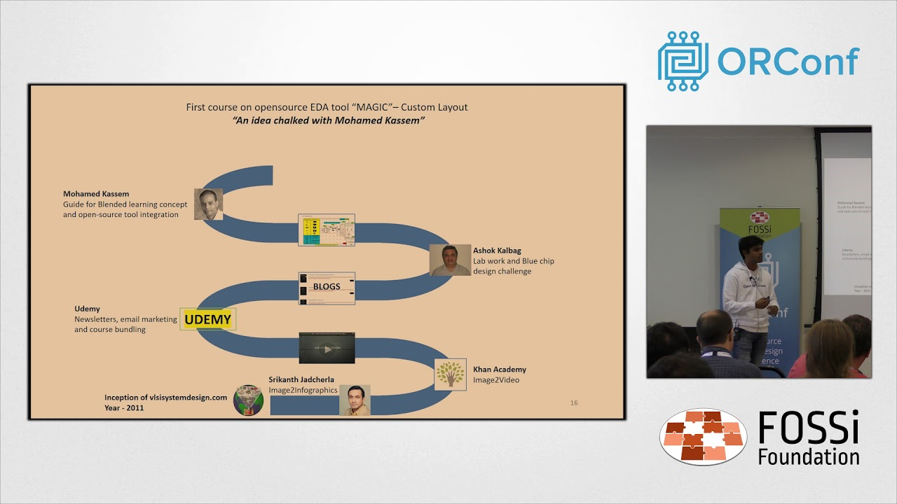 Publication by Kunal Ghosh | VLSI System Design