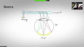 Meta - Waveguides for AR displays u0026 Bo Gehring | Barmak Heshmat | ARIA