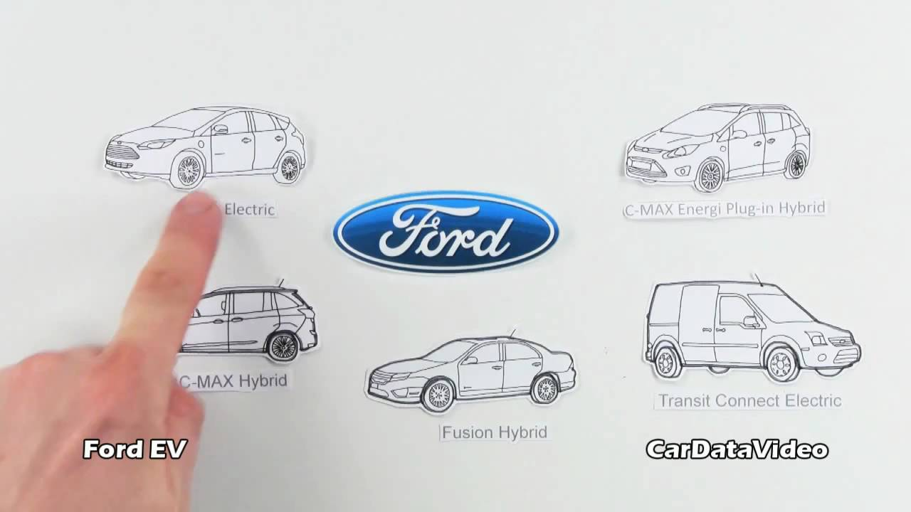 Electric Vehicles for DUMMIES Video - by Ford - YouTube