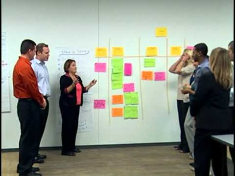 Agile Simulation - Part 20 | The Daily Standup | Agile Videos