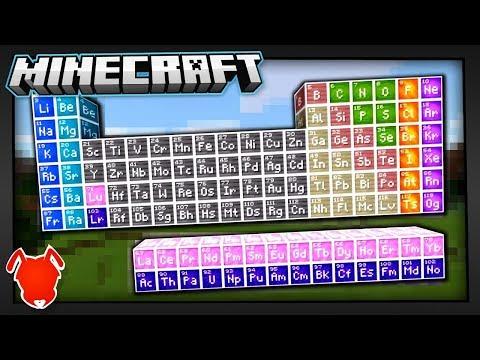 Minecraft's Hidden CHEMISTRY Update?!