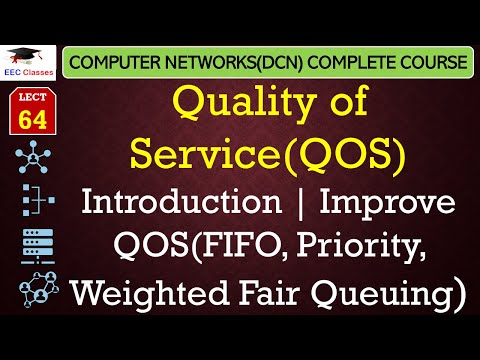QOS – Quality of Service, Techniques to Improve QOS(FIFO, Priority, Weighted Fair Queuing)