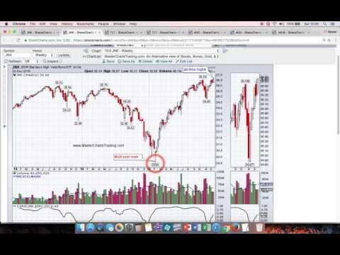 MasterChartsTrading December 23, 2016 Market Recap