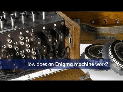 How does an Enigma machine work?