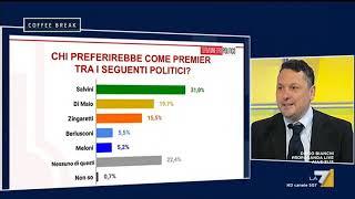 Sondaggio Termometro Politico - Come premier gli italiani preferirebbero Matteo Salvini