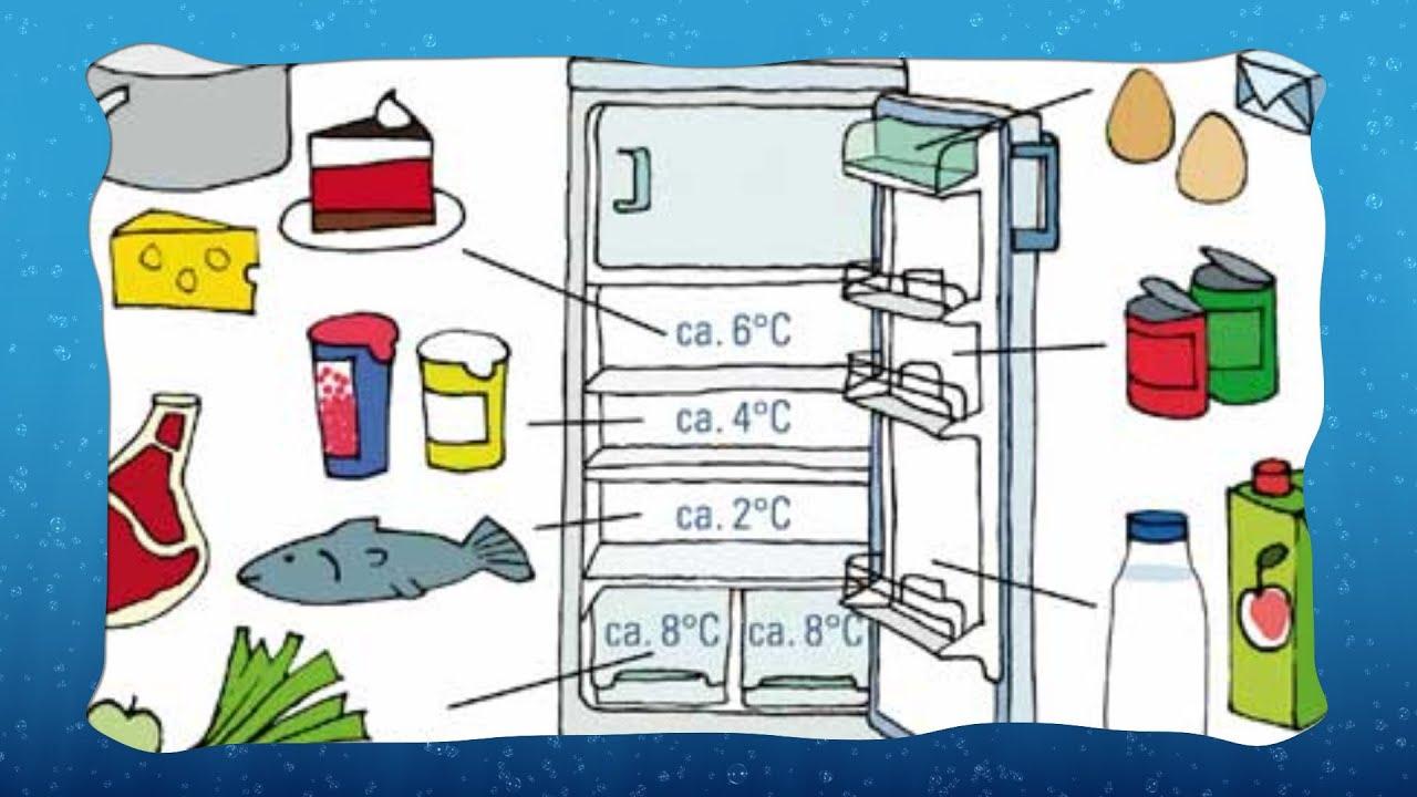Kühlschrank tipps