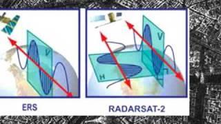 RadarSat