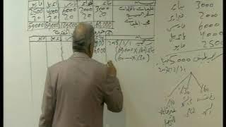 محاضرة 22: الموازنة التخطيطية وأنظمة الرقابة - 3