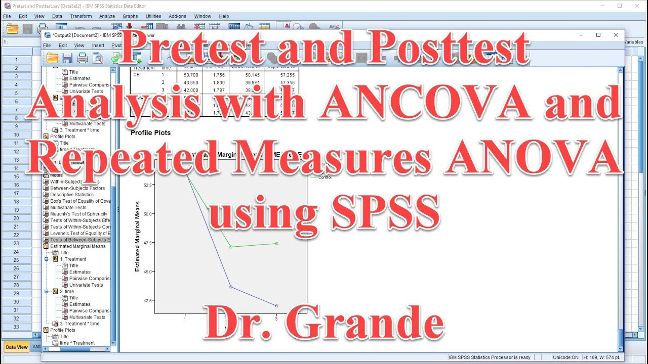analyzing with anova Course description analysis of variance (anova) is probably one of the most popular and commonly used statistical procedures in this course, professor conway will cover the essentials of anova such as one-way between groups anova, post-hoc tests, and repeated measures anova.