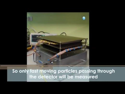 Cosmic Ray (Muon) Hodoscope using software display
