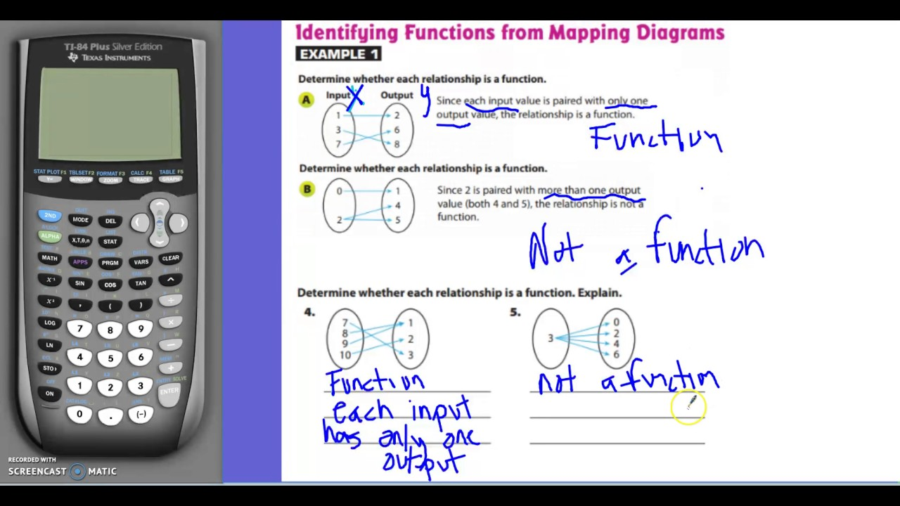6 1 identifying and representing functions youtube 6 1 identifying and representing functions ccuart