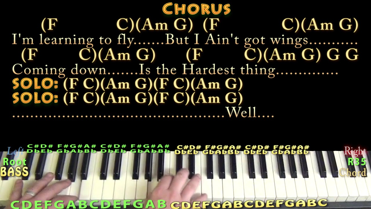 Learning to fly tom petty piano cover lesson with chordslyrics learning to fly tom petty piano cover lesson with chordslyrics arpeggios hexwebz Images