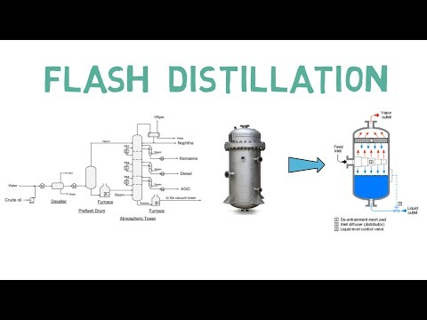 Why is Flash Distillation important in Chemical & Process Engineering? (Lec 004)