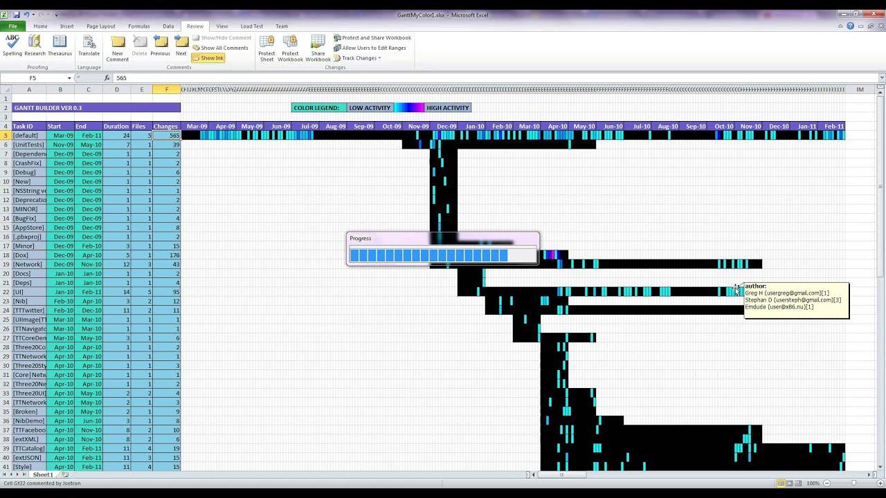 Gantt chart actual youtube gantt chart actual ccuart Choice Image