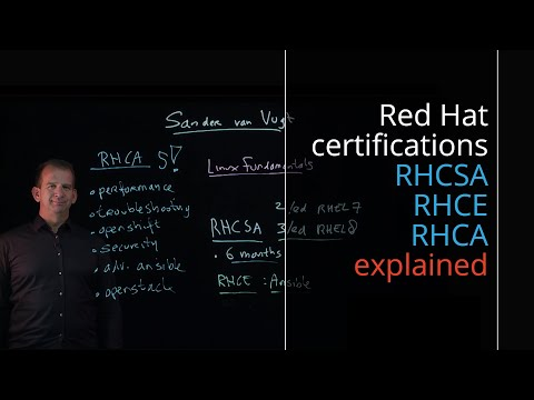 Red Hat Certifications Explained: RHCSA, RHCE And RHCA