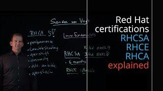 RHCSA 7 LAB Station Execution [RHCSA Exam Tasks] (2 of 2 videos)