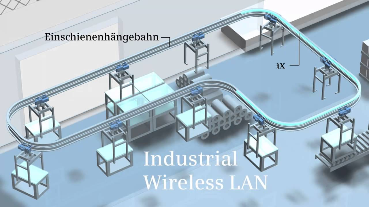 rcoax leckwellenleiter - das funkende kabel für industrial wireless