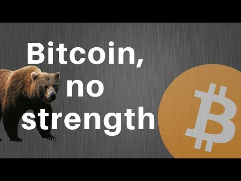 Bitcoin Price Action ETH | LTC | BCH | XRP