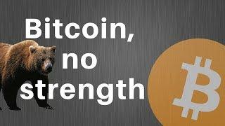 Bitcoin Price Action ETH   LTC   BCH   XRP