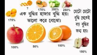 Daily health care and enjoy a song Bangladeshi national anthem (instrumental): Amar Shonar Ban