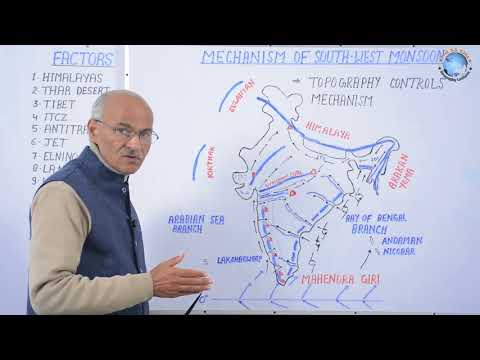 Factors Affecting Indian Monsoon In Hindi // by Prof. SS Ojha // Allahabad University