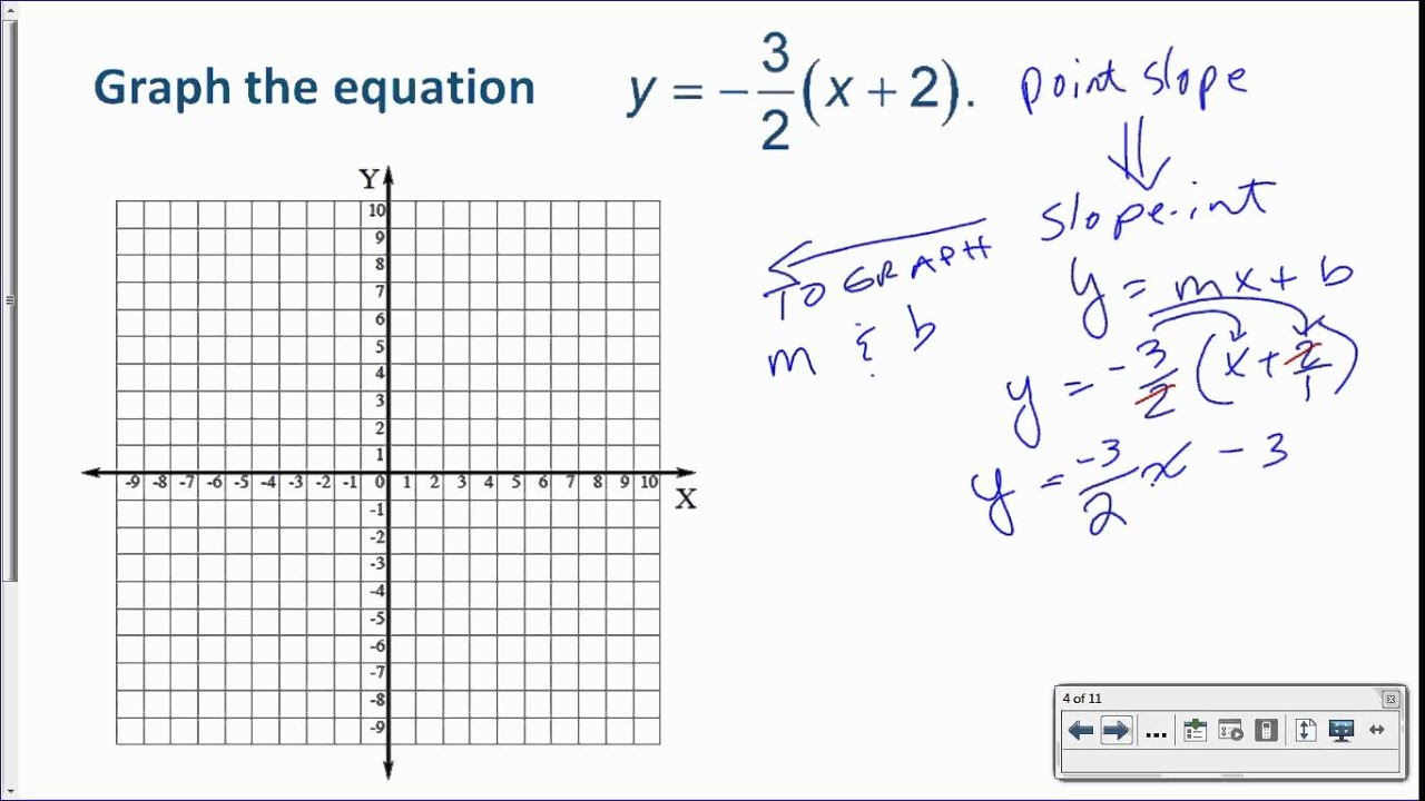 "point slope form notes  113-13 Notes ""Writing Equations in Point Slope Form"" - YouTube"