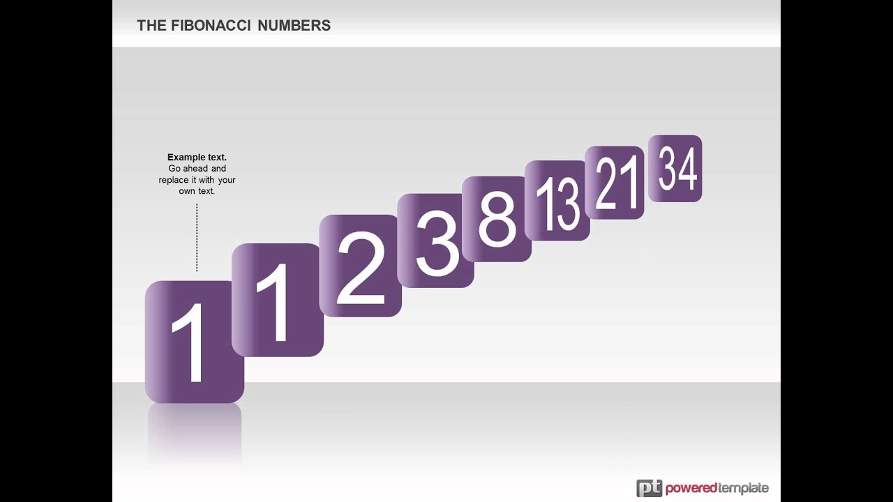 How To Animate Fibonacci Numbers In Powerpoint 2010