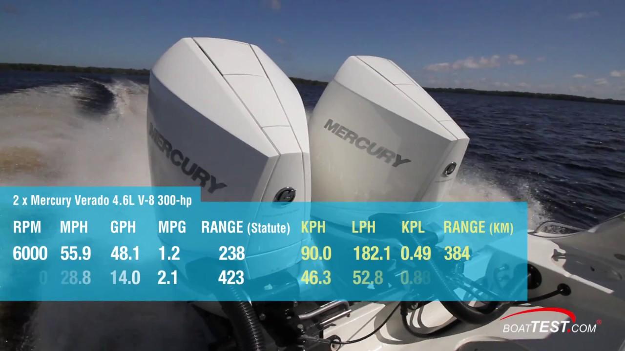 Mercury 4 6 L V8 Verado Series (2018-) Test Video - By BoatTEST com