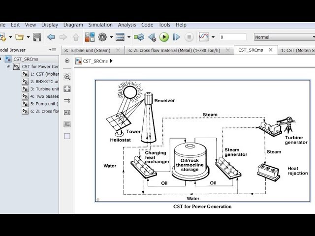 Matlab Simulink REDS Models Connections CST Steam Rankine Cycle Model  Example