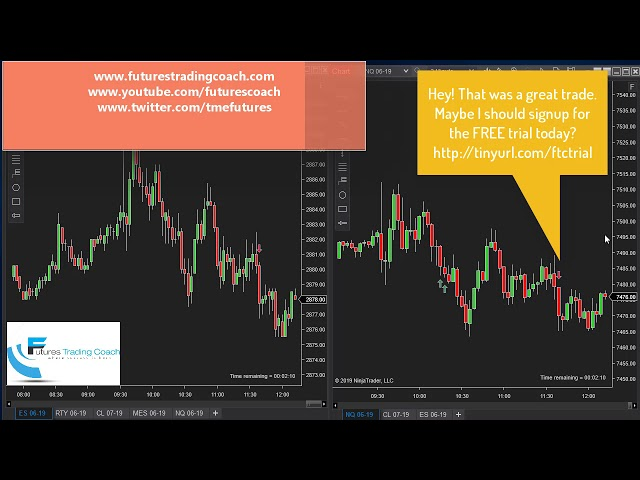 061219 -- Daily Market Review ES CL NQ - Live Futures Trading Call Room