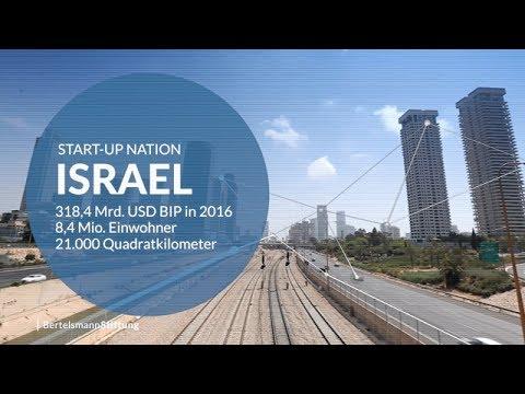 Smart Country – Die Startup-Nation Israel