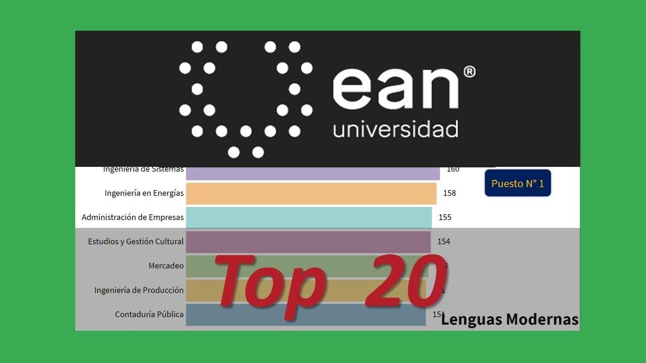🎓📈 Top 20 CARRERAS UNIVERSIDAD EAN - EAN UNIVERSIDAD - RANKING UNIVERSIDADES