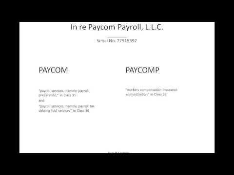 Trademarks and the Likelihood of Confusion - Davis McGrath LLC IP Webinar Series