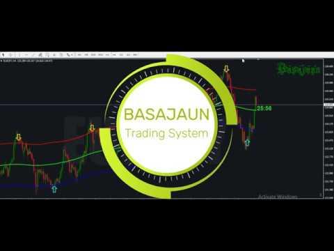 BASAJAUN TRADING SYSTEM. BEST TRADING SYSTEM !!