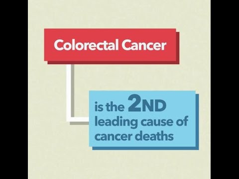 A Lifesaving Screening for Colorectal Cancer