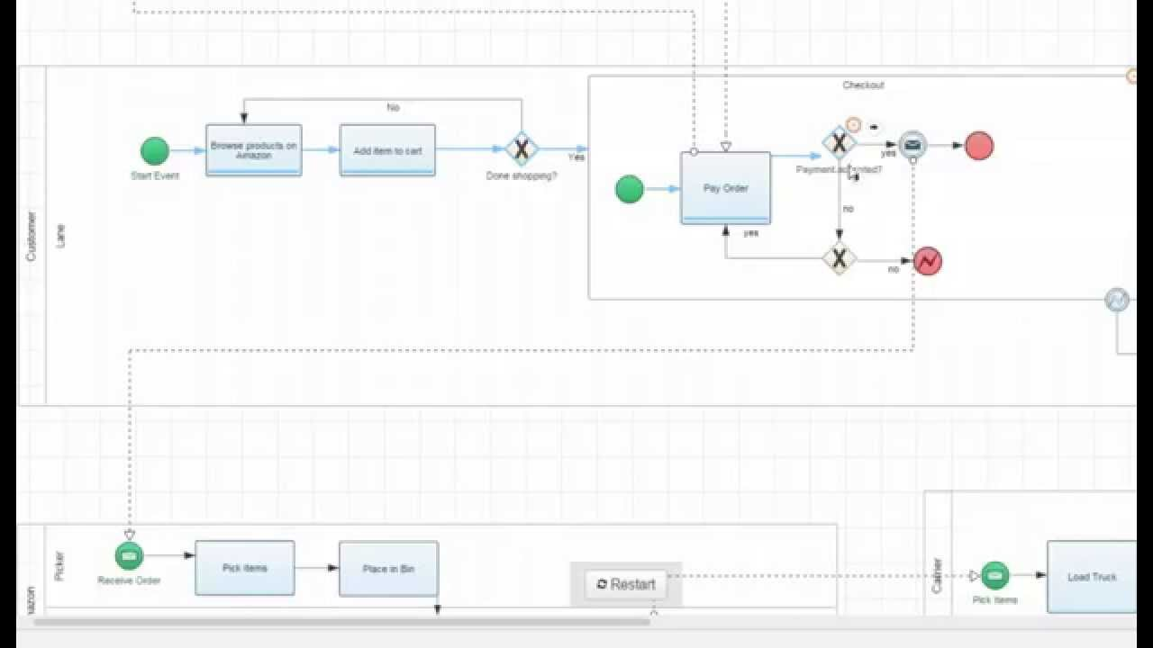business process animation example in genmymodel amazon buying process [ 1280 x 720 Pixel ]
