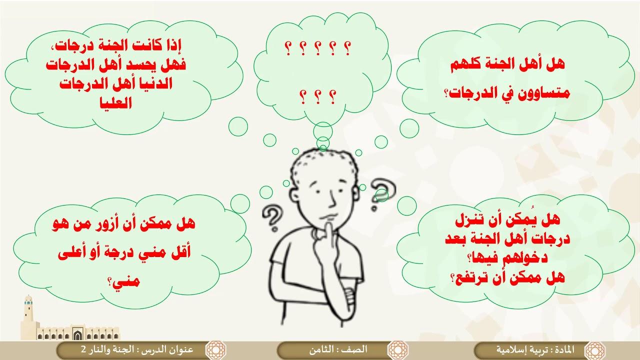 الصف الثامن التربية الإسلامية الجنة والنار 2 Youtube