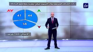 مؤشر بورصة عمّان يخسر مكاسبه بعد نشر مشروع ضريبة الدخل - (13-9-2018)