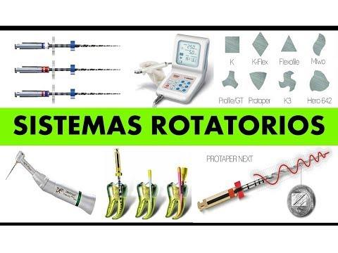 """SISTEMAS ROTATORIOS"""" por el Dr. Manuel Canassa - YouTube"""