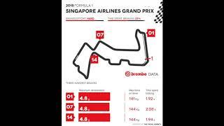 F1 Brembo Data Singapore 2018
