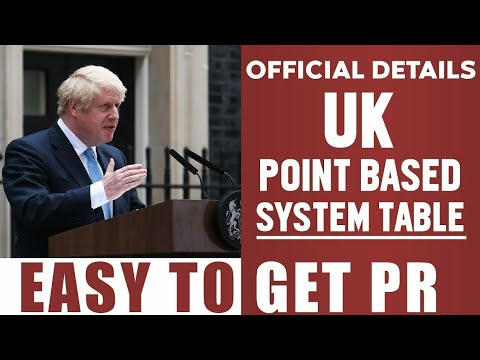 UK IMMIGRATION NEW POINT BASED SYSTEM TABLE | International Student Visa | Study In UK | Abroad 2020